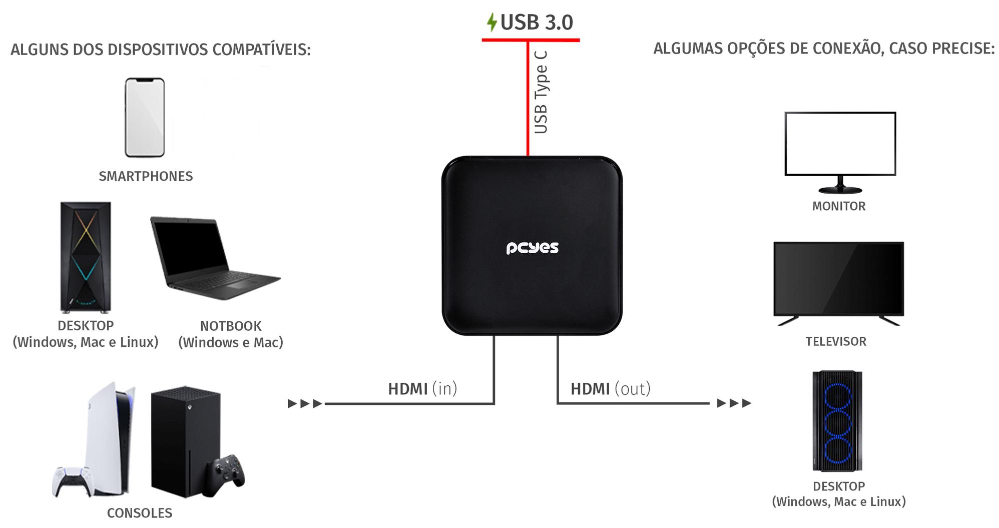 conexao placa de captura portatil lynx uhd 01s pcyes 2